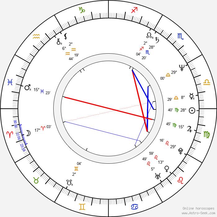 Jane Rosenthal - Birth horoscope chart