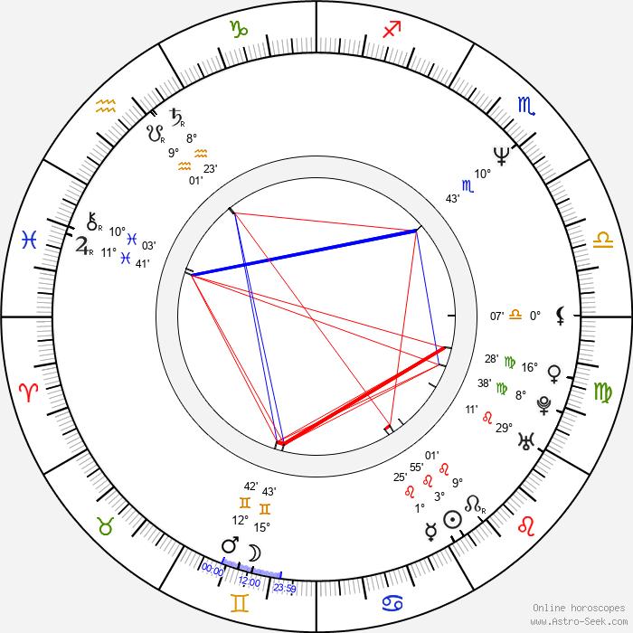 Janek Ledecký - Birth horoscope chart
