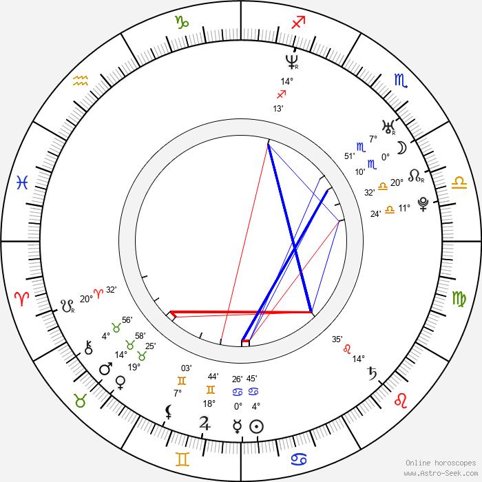 Janelle Faignant - Birth horoscope chart
