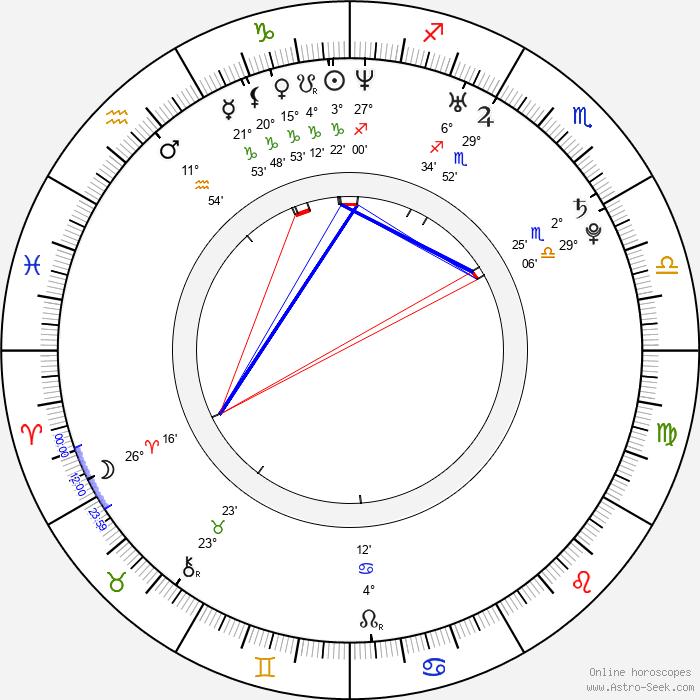 Janet Alfano - Birth horoscope chart