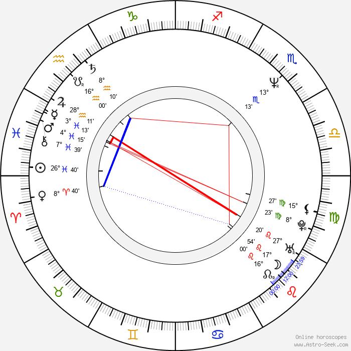 Janet Gardner - Birth horoscope chart