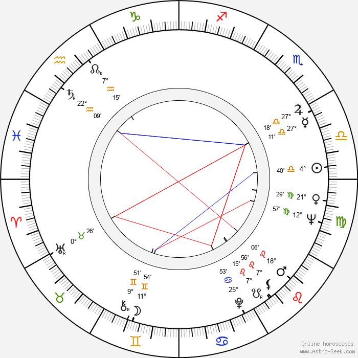 Janet Munro - Birth horoscope chart