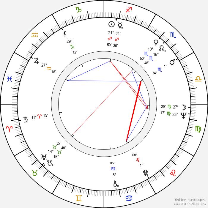 Janette Scott - Birth horoscope chart