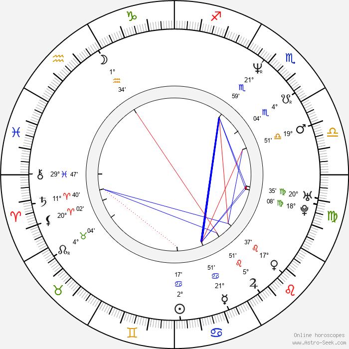 Janez Lapajne - Birth horoscope chart