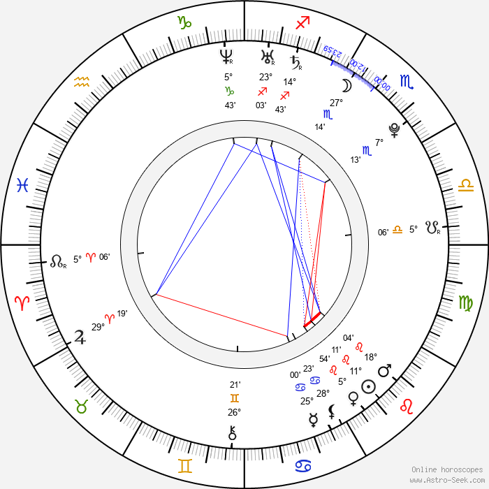 Jang Keun Suk - Birth horoscope chart
