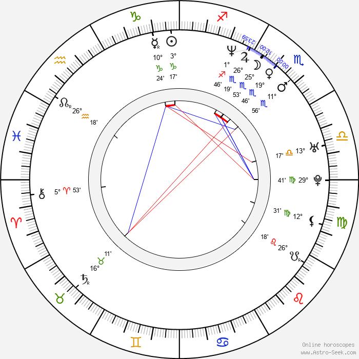 Janiece Bisaha - Birth horoscope chart