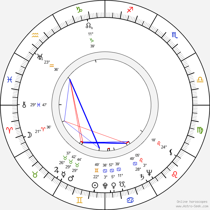 Janine Darcey - Birth horoscope chart