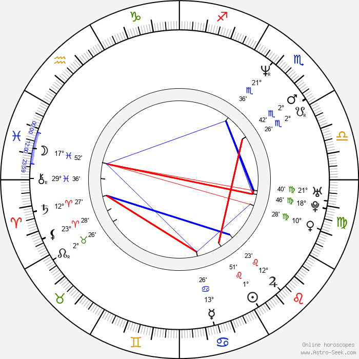 Janne Virtanen - Birth horoscope chart