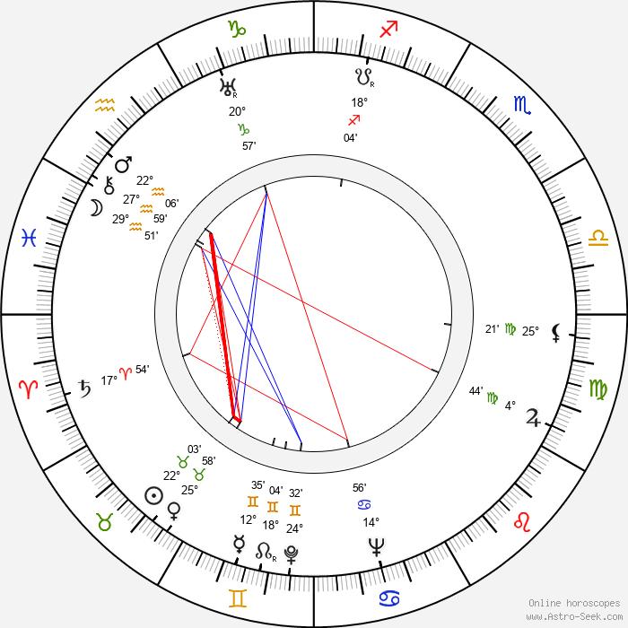 Jany Holt - Birth horoscope chart