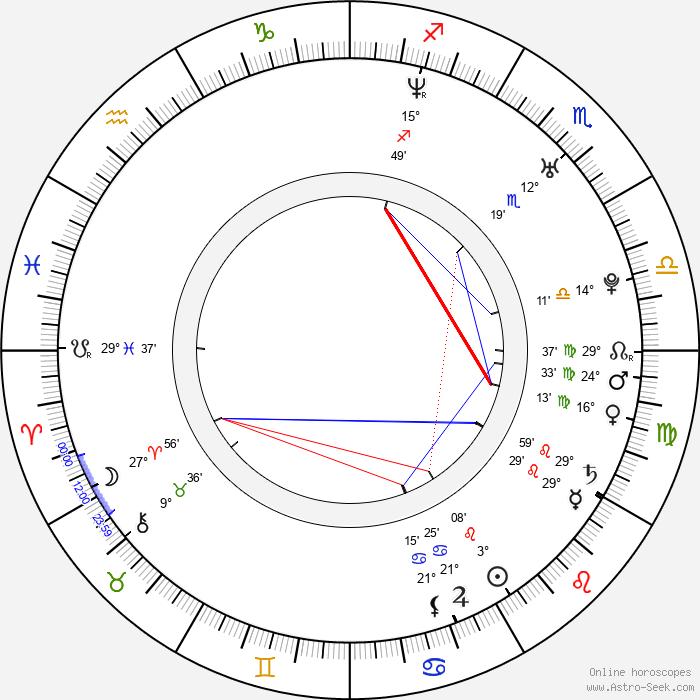 Jared Morrison - Birth horoscope chart