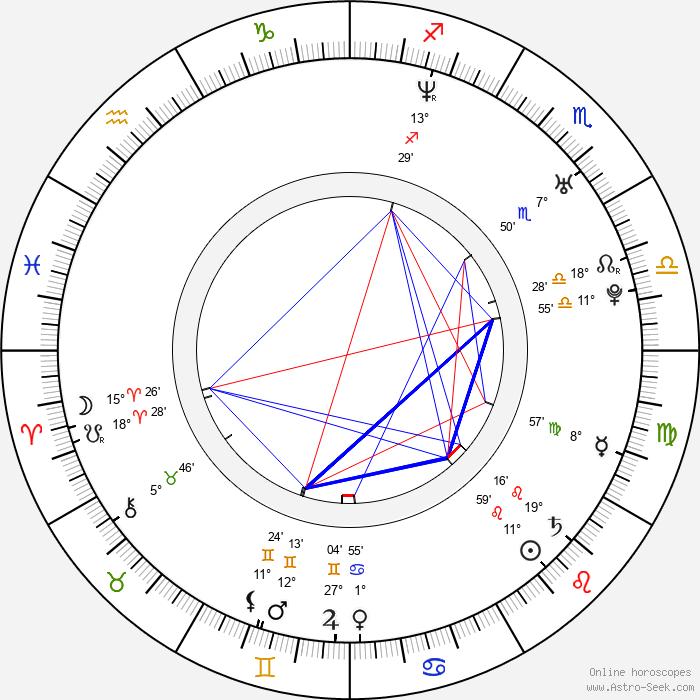 Jared Ward - Birth horoscope chart