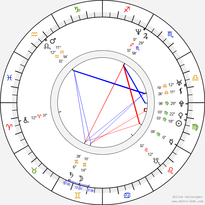 Jarek Filgas - Birth horoscope chart