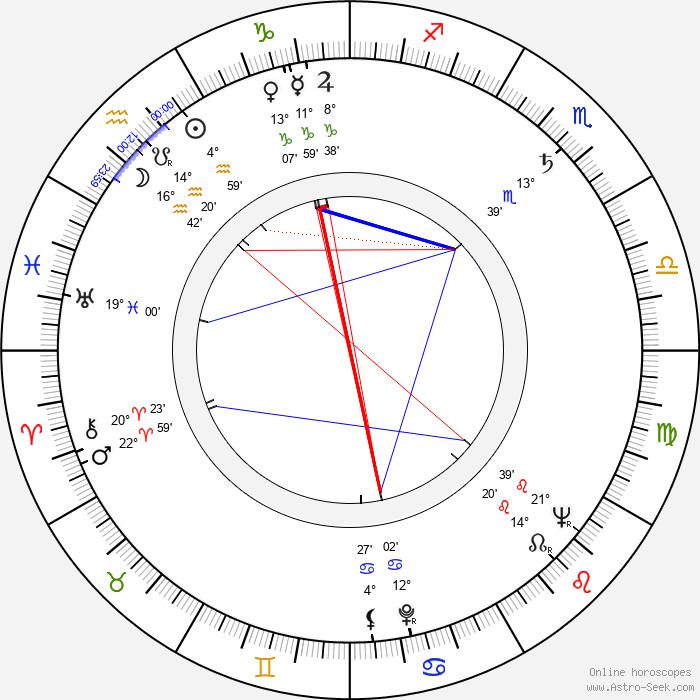 Jarema Stępowski - Birth horoscope chart