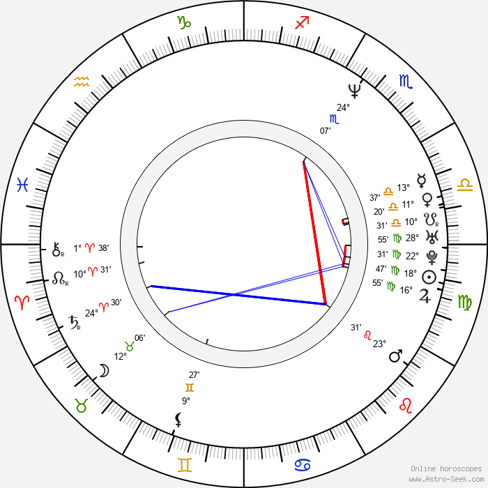 Jari Isometsä - Birth horoscope chart
