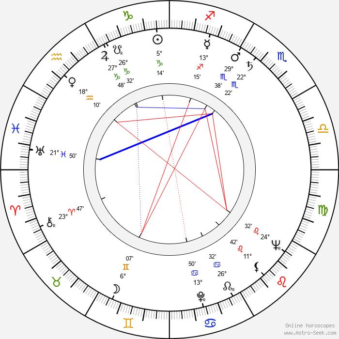 Jarl Fahler - Birth horoscope chart