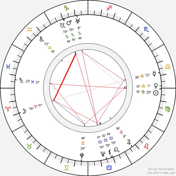 Jarmila Novotná - Birth horoscope chart