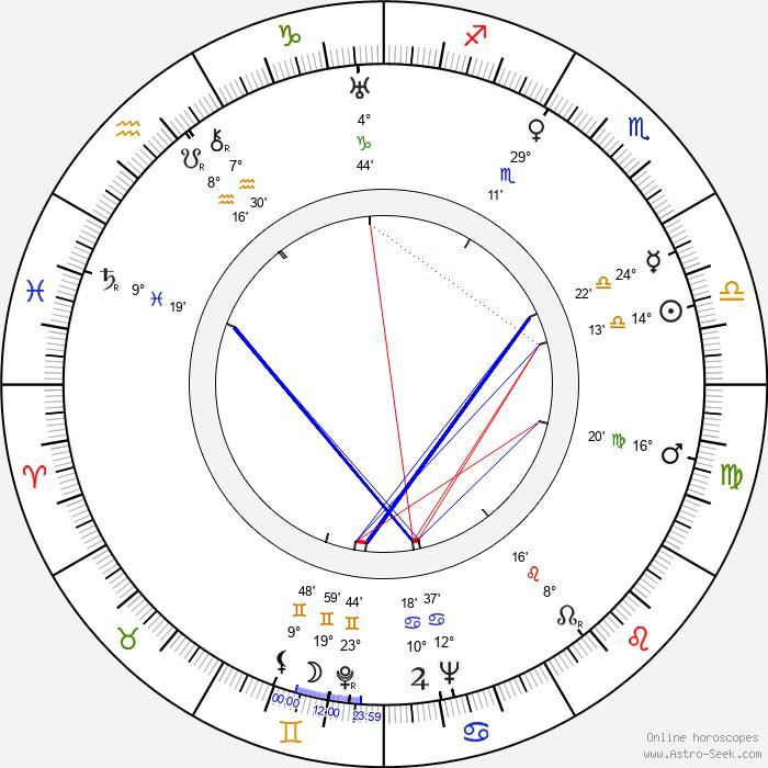 Jarno Pennanen - Birth horoscope chart