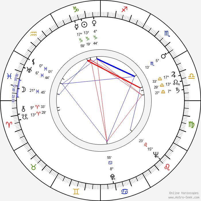Jaromír Crha - Birth horoscope chart