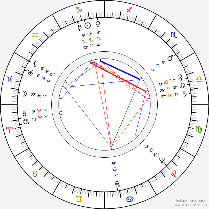 Jaromír Crha - Birth horoscope chart