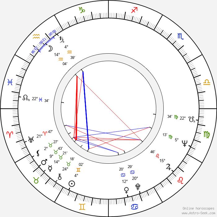 Jaroslav Boček - Birth horoscope chart