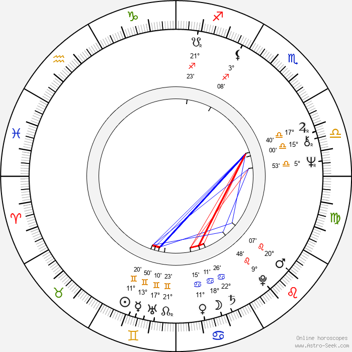 Jaroslav Bouma - Birth horoscope chart