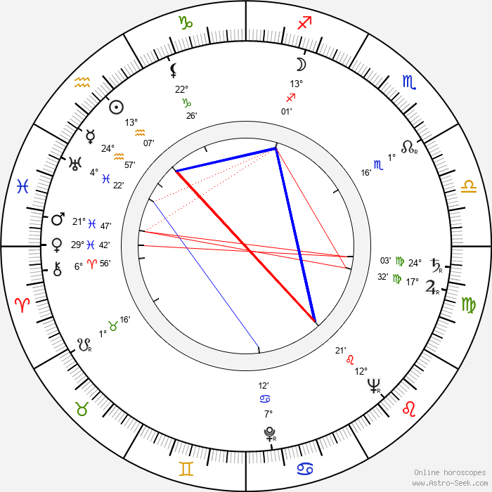 Jaroslav Doubrava - Birth horoscope chart