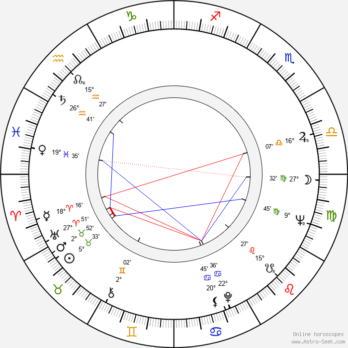 Jaroslav Dufek - Birth horoscope chart