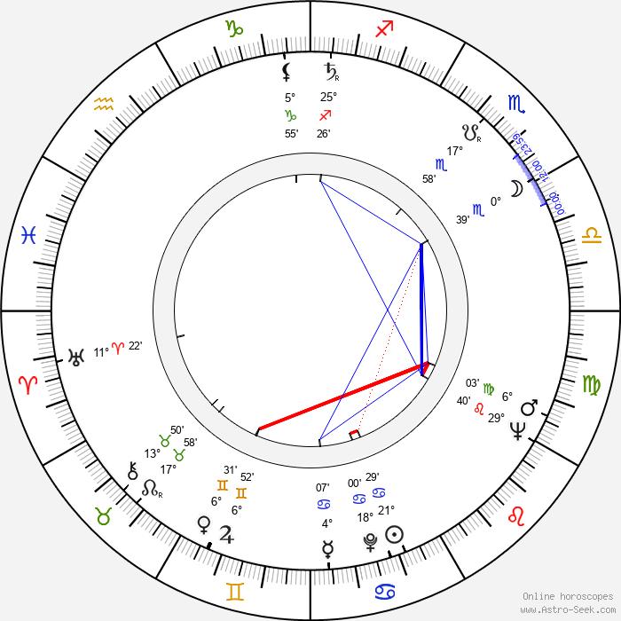 Jaroslav Fert - Birth horoscope chart