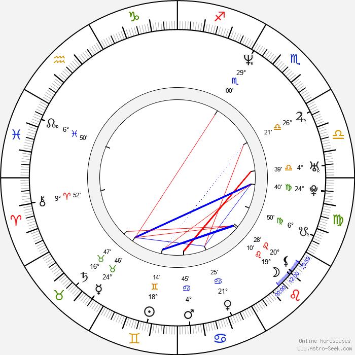 Jaroslav Krameš - Birth horoscope chart