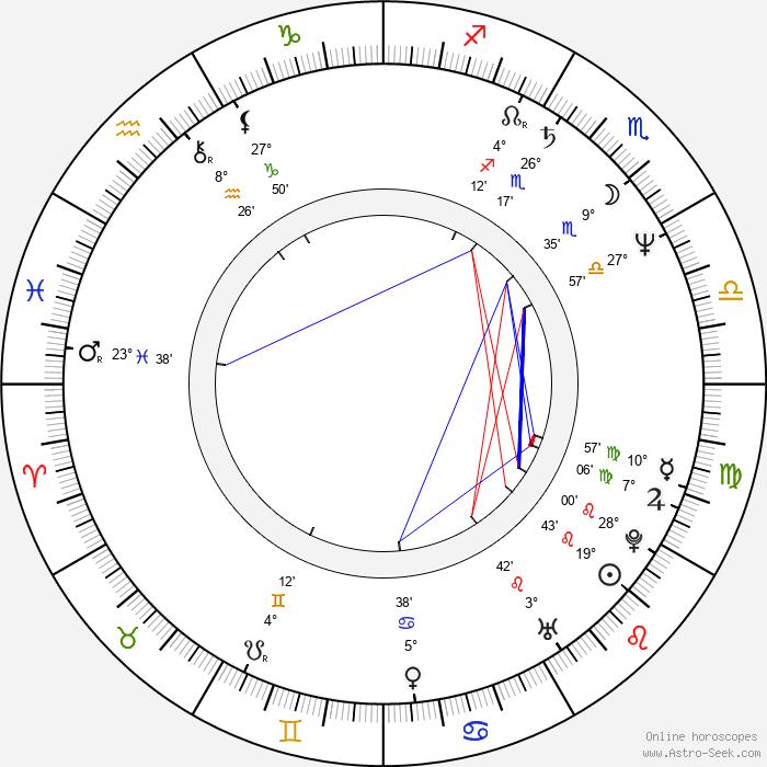 Jaroslav Samson Lenk - Birth horoscope chart