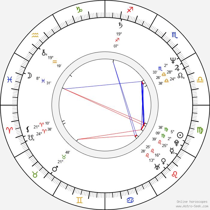 Jaroslav Sypal - Birth horoscope chart