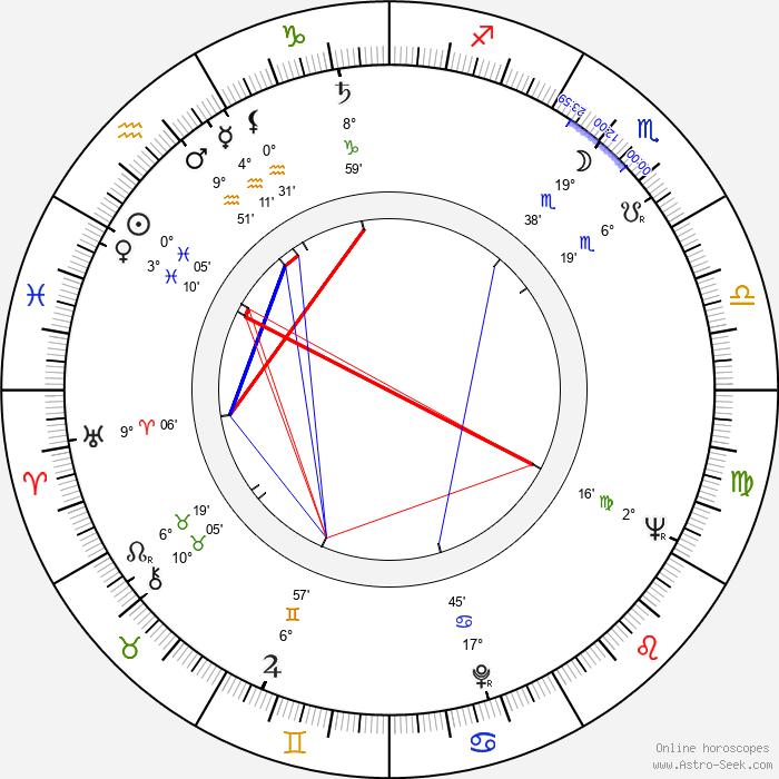 Jaroslav Tomsa - Birth horoscope chart