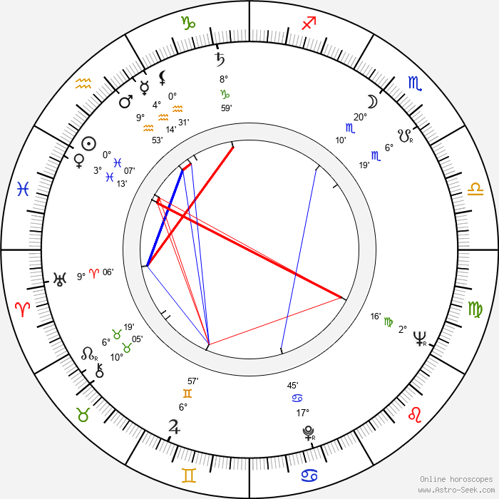Jaroslav Tomsa - Birth horoscope chart