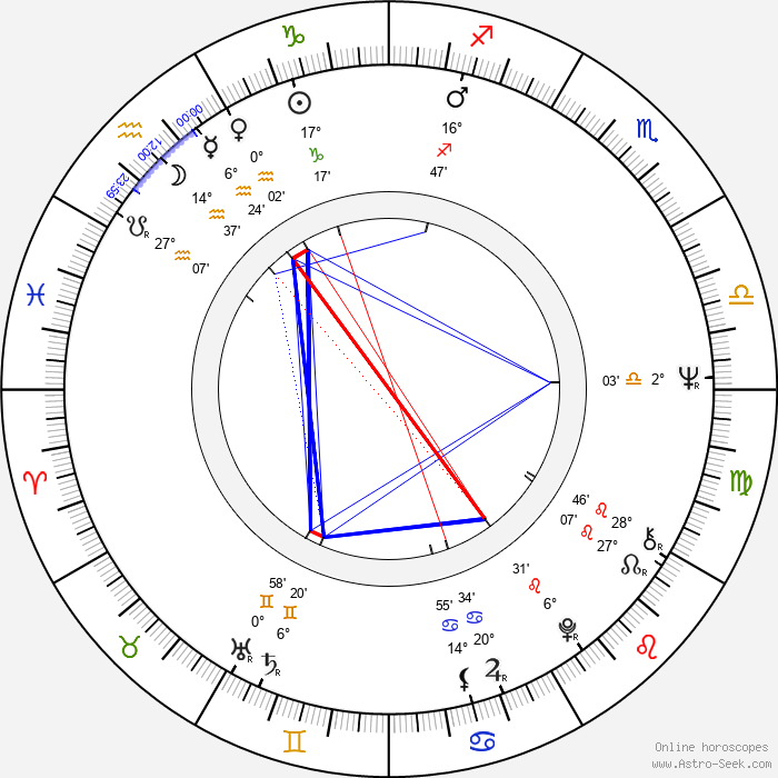 Jaroslava Vošmiková - Birth horoscope chart
