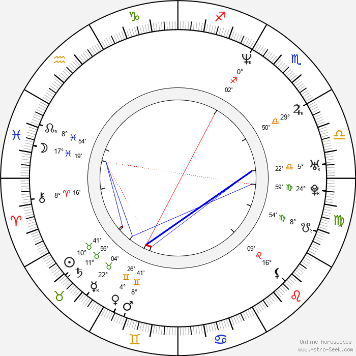Jarreth J. Merz - Birth horoscope chart