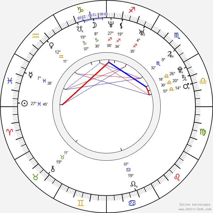 Jarrett Lee Conaway - Birth horoscope chart
