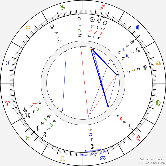 Jarvis W. George - Birth horoscope chart