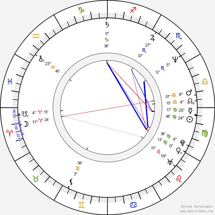 Jasmin Geljo - Birth horoscope chart