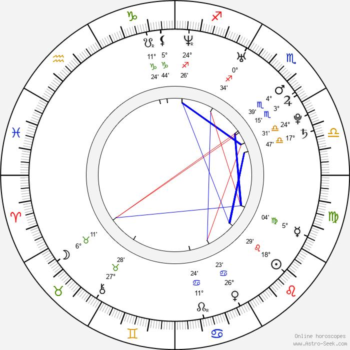 Jasmin Schwiers - Birth horoscope chart