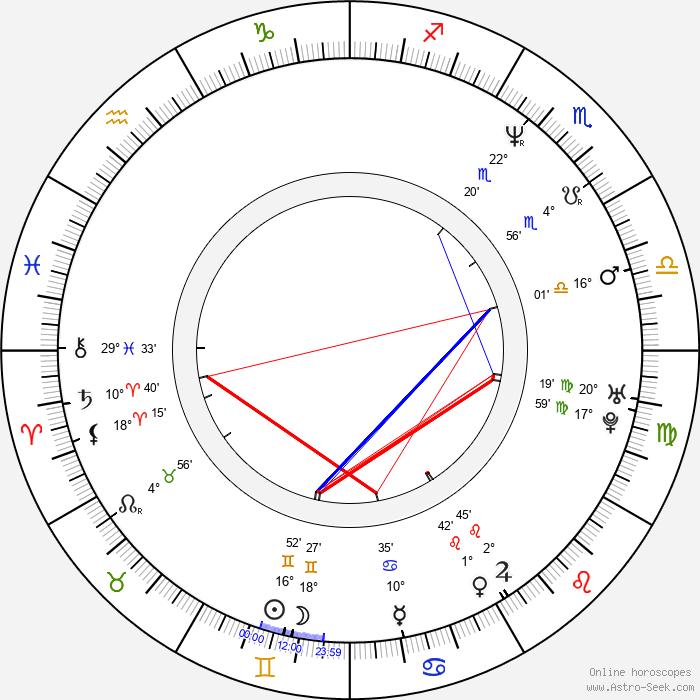 Jasmin Tabatabai - Birth horoscope chart