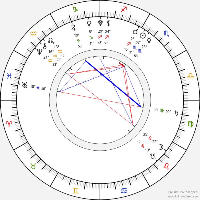 Jasmine Anna Adamcová - Birth horoscope chart