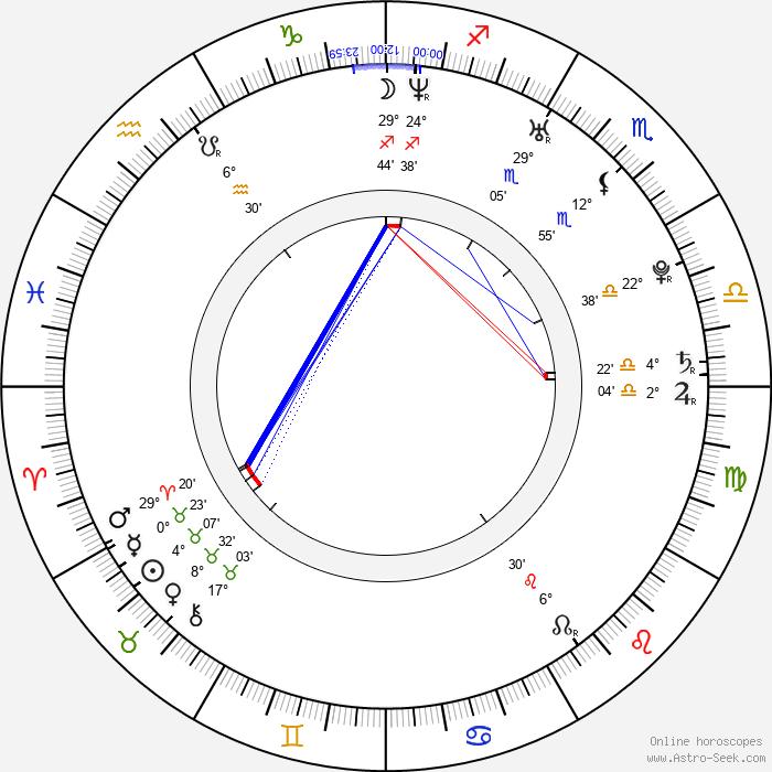 Jasmine Trinca - Birth horoscope chart