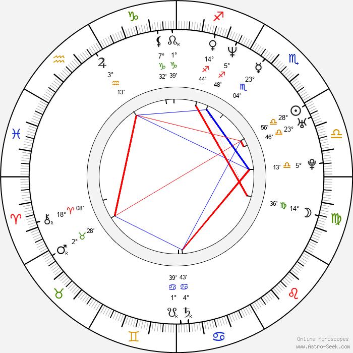 Jason Aaron Baca - Birth horoscope chart