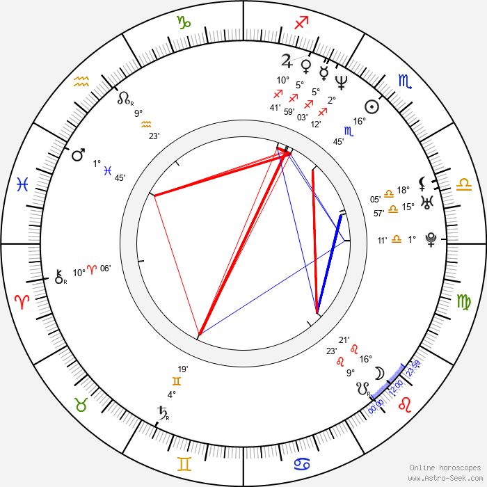 Jason Antoon - Birth horoscope chart