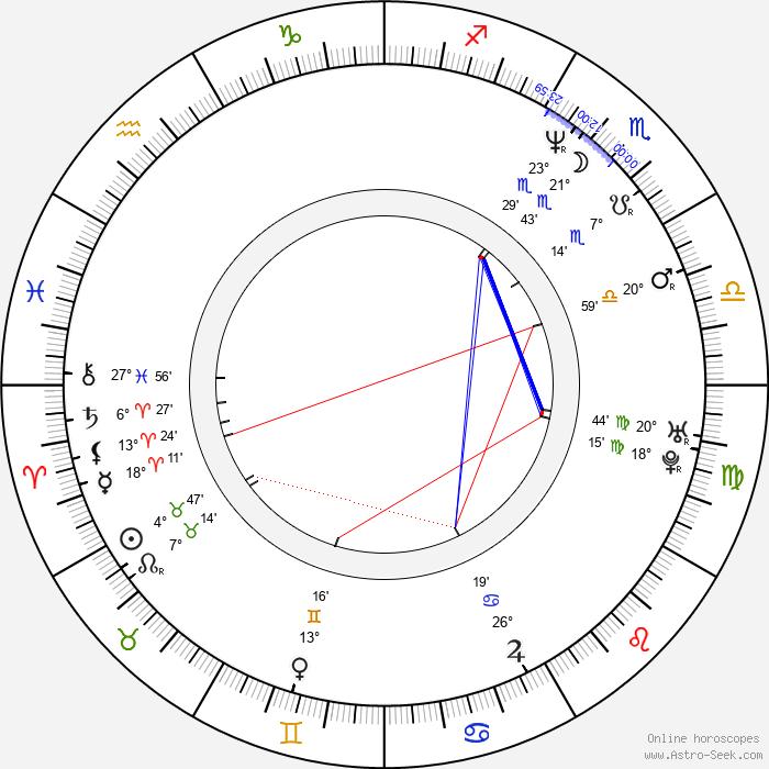 Jason Beck - Birth horoscope chart
