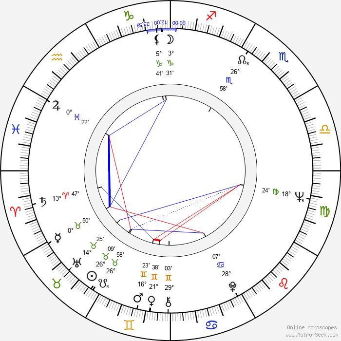Jason Bernard - Birth horoscope chart