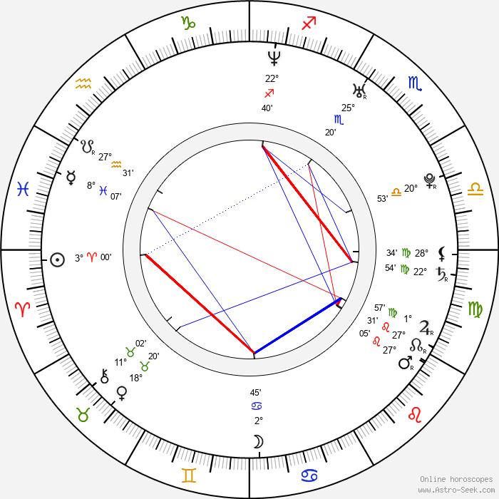 Jason Chambers - Birth horoscope chart