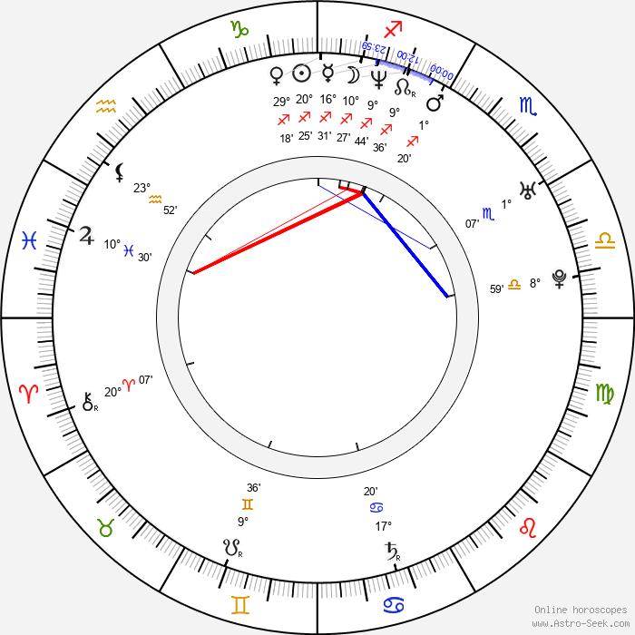Jason Collins - Birth horoscope chart