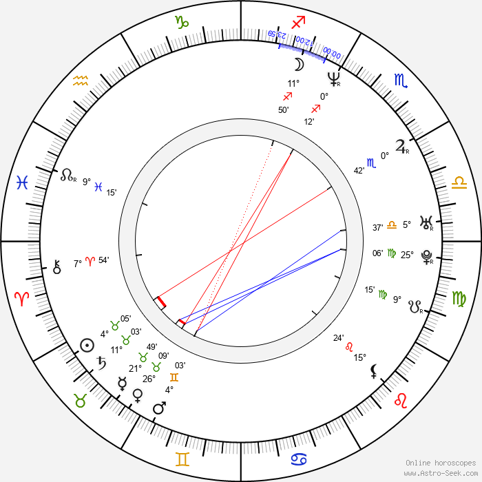 Jason Cuadrado - Birth horoscope chart