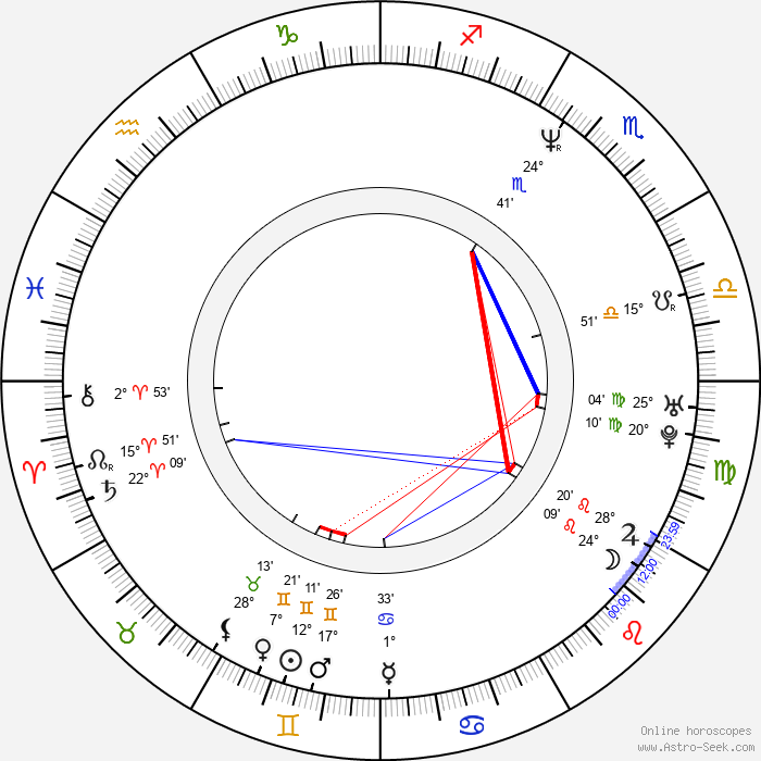 Jason Falkner - Birth horoscope chart